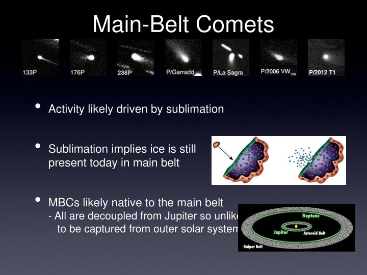 Main-Belt Comets