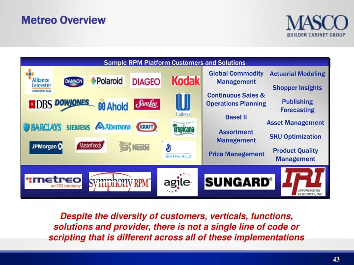 Sample RPM Platform Customers and Solutions