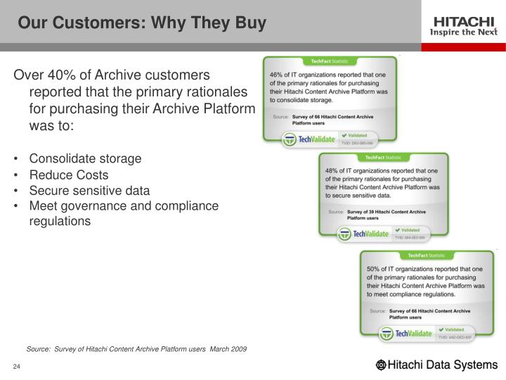 Our Customers: Why They Buy