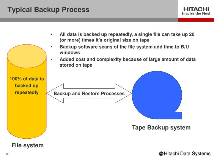 Typical Backup Process