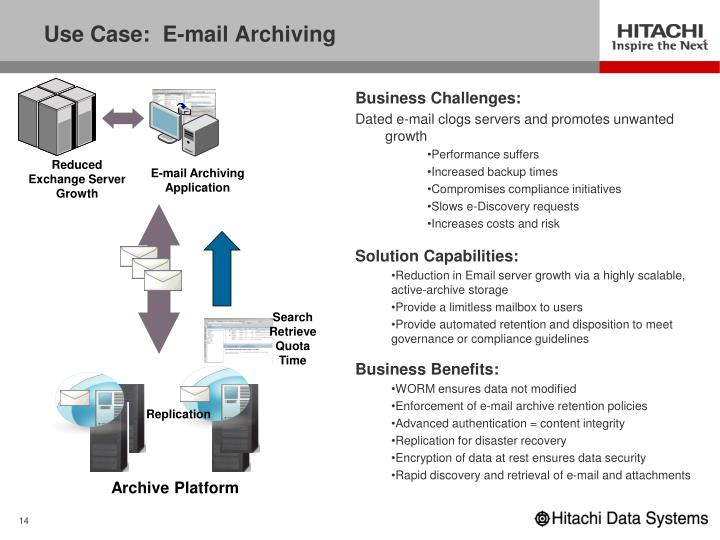 Use Case:  E-mail Archiving