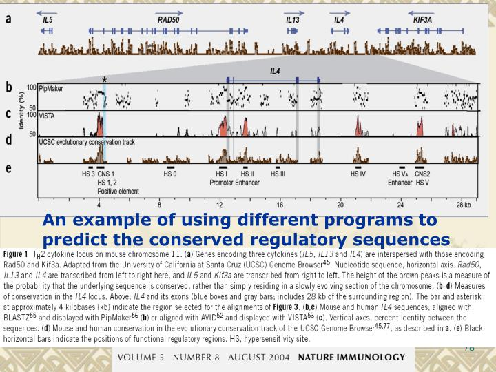 An example of using different programs to predict the conserved regulatory sequences
