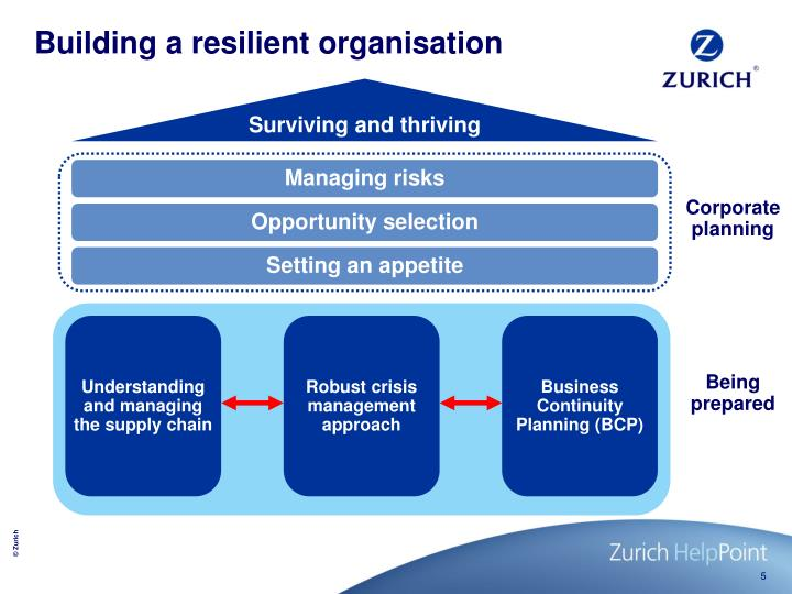 Building a resilient organisation