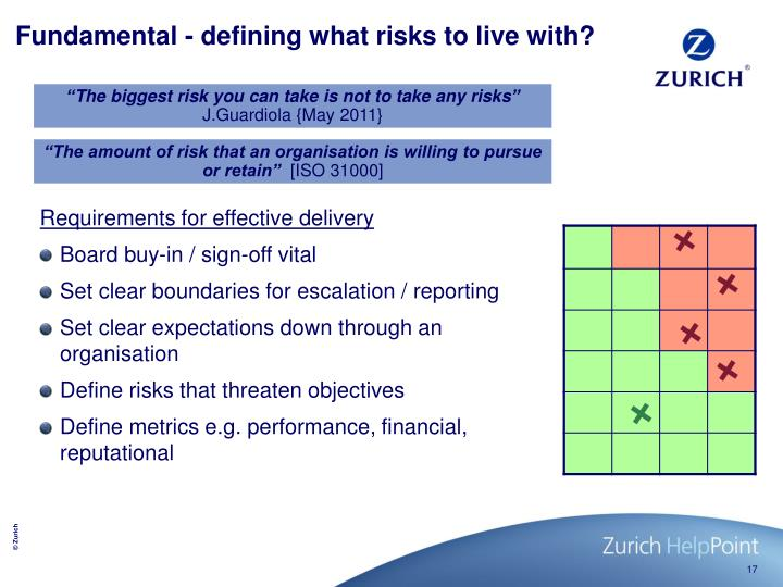 Fundamental - defining what risks to live with?