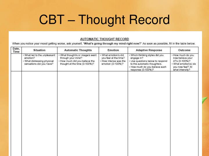 CBT – Thought Record