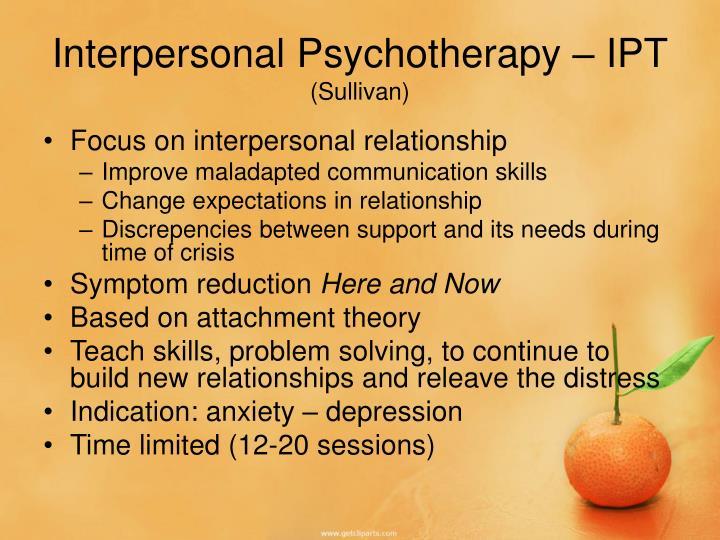 Interpersonal Psychotherapy – IPT