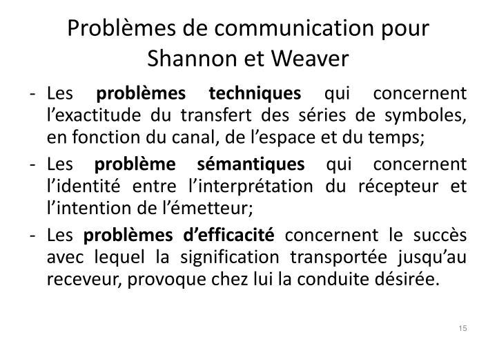 Problèmes de communication pour Shannon et Weaver