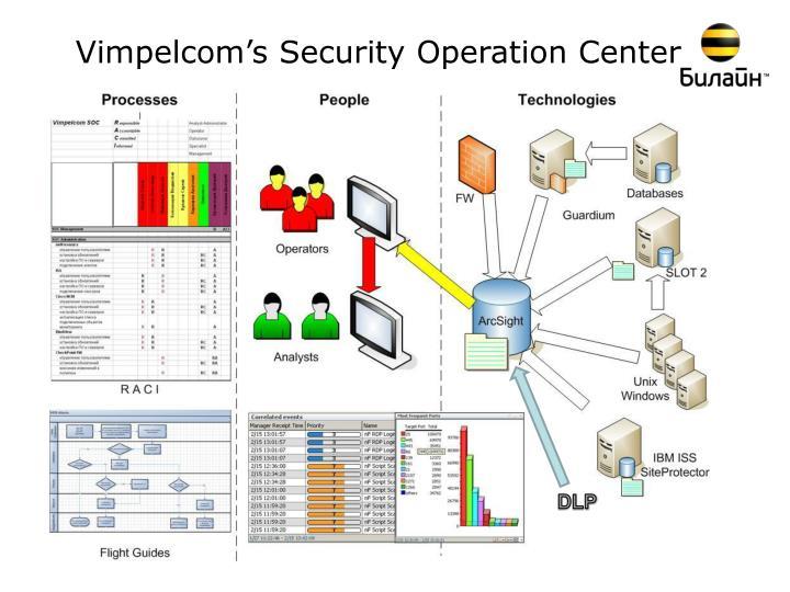 Vimpelcom's Security Operation Center