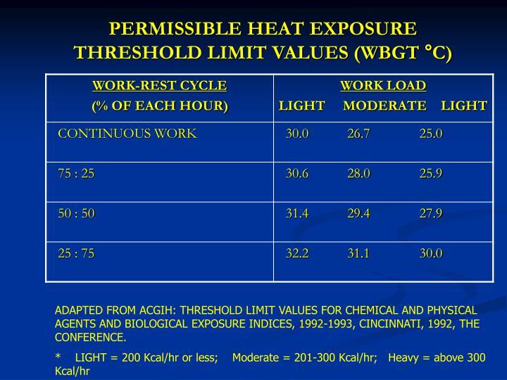 PERMISSIBLE HEAT EXPOSURE THRESHOLD LIMIT VALUES (WBGT