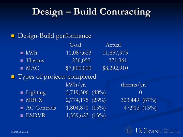 Design – Build Contracting