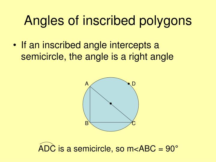 Angles of inscribed polygons