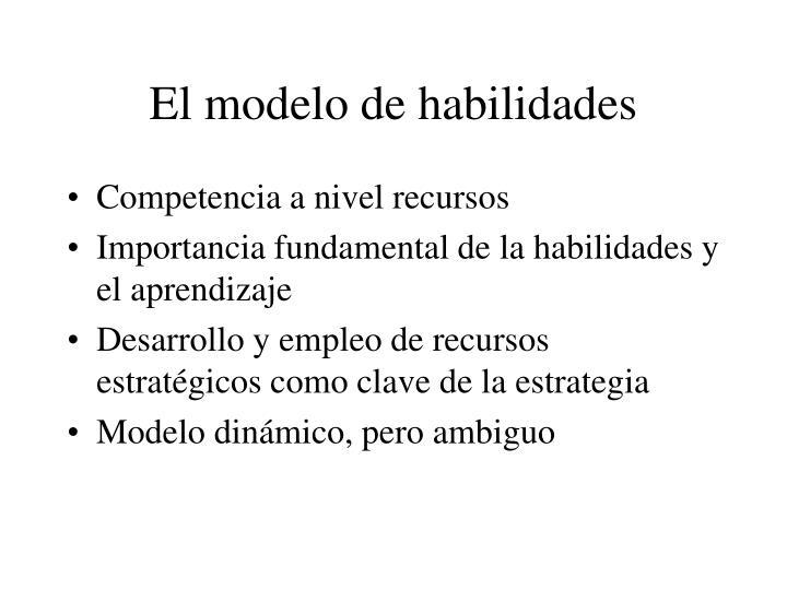 El modelo de habilidades
