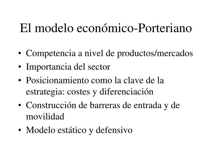 El modelo económico-Porteriano