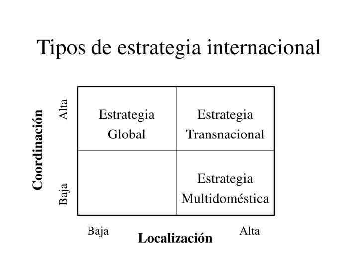 Tipos de estrategia internacional