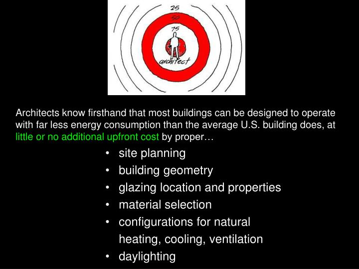 Architects know firsthand that most buildings can be designed to operate with far less energy consumption than the average U.S. building does, at