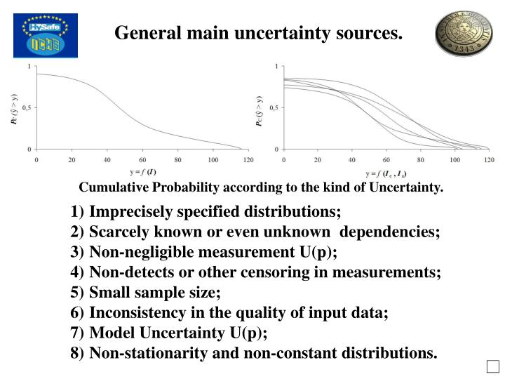 General main uncertainty sources.