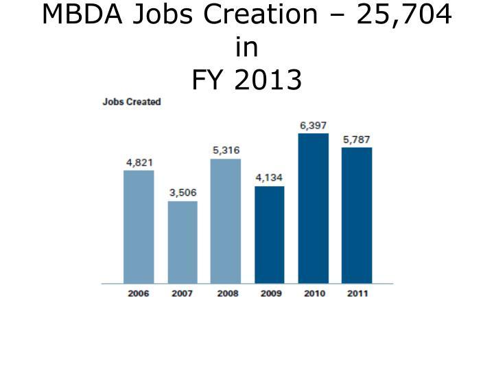 MBDA Jobs