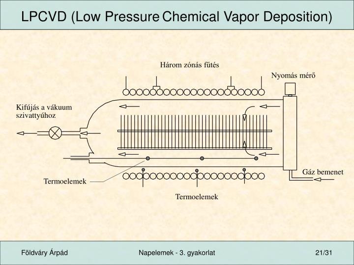 LPCVD (Low Pressure