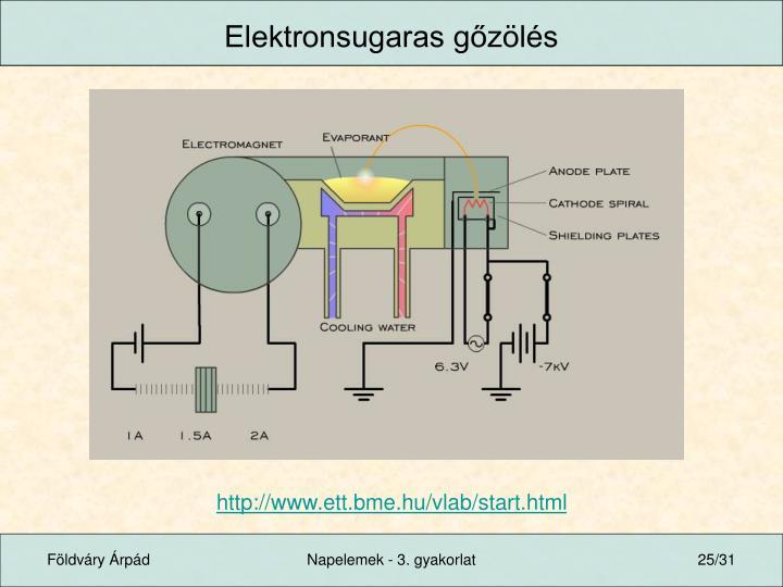 Elektronsugaras gőzölés