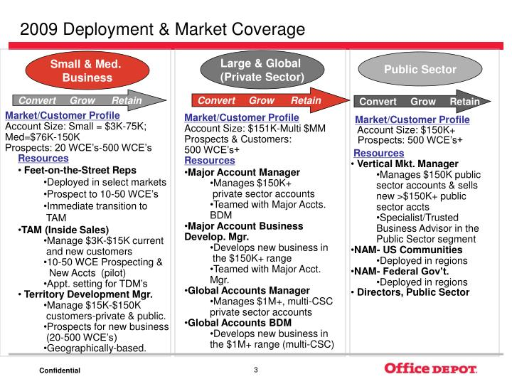 2009 deployment market coverage