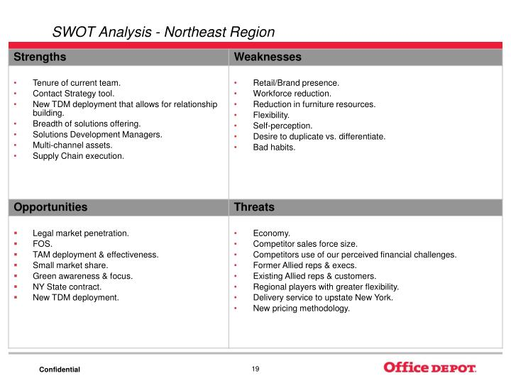 SWOT Analysis - Northeast Region
