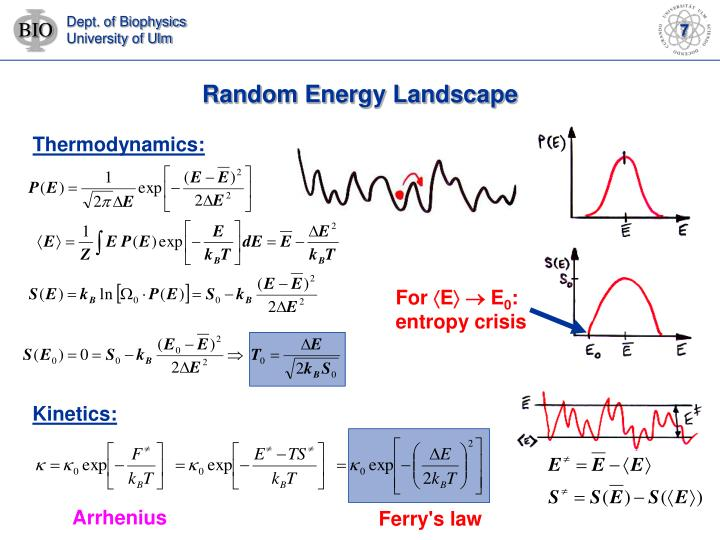 Random Energy Landscape