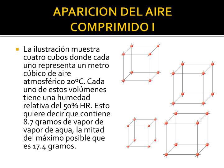APARICION DEL AIRE COMPRIMIDO I