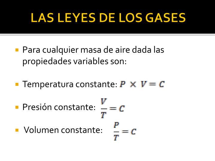 LAS LEYES DE LOS GASES