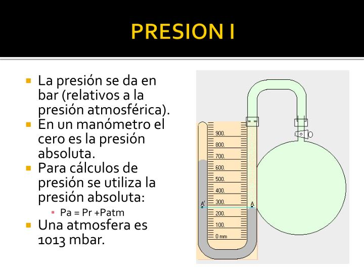 PRESION I