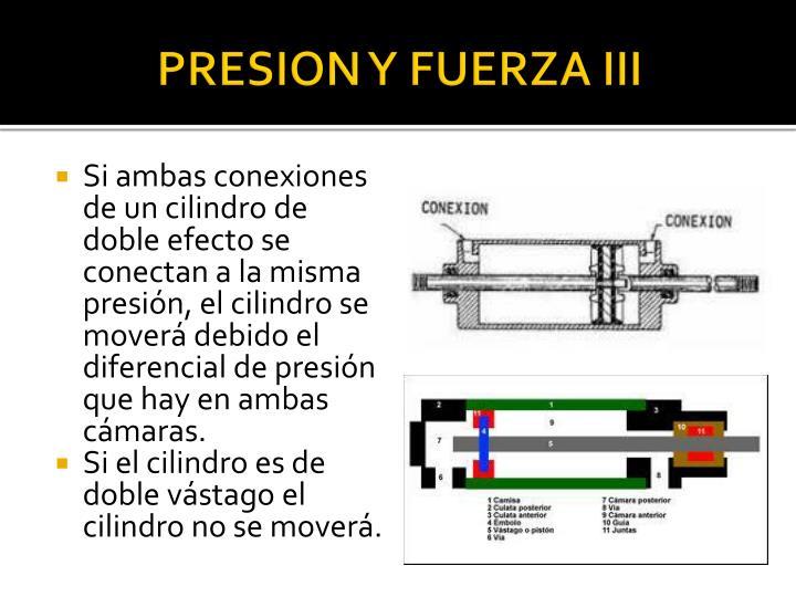 PRESION Y FUERZA III