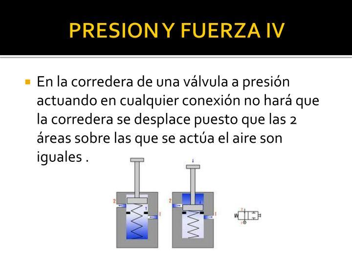 PRESION Y FUERZA IV