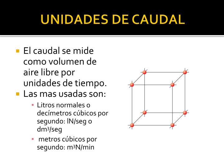UNIDADES DE CAUDAL