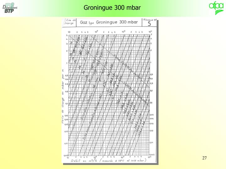 Groningue 300 mbar