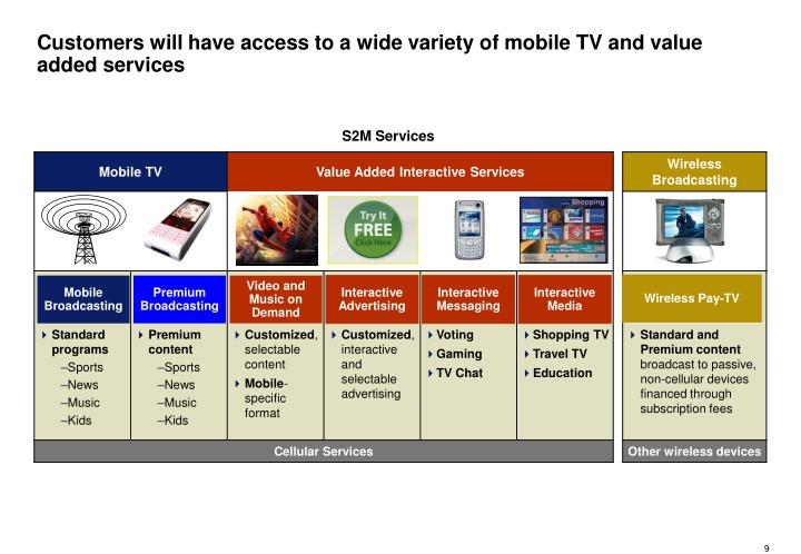 Customers will have access to a wide variety of mobile TV and value added services