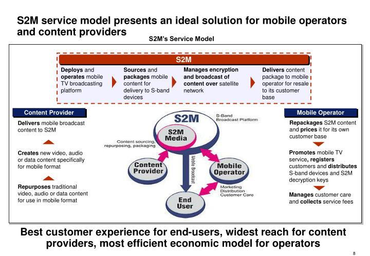 S2M service model presents an ideal solution for mobile operators and content providers
