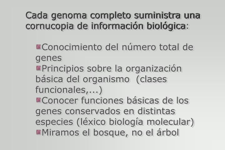 Cada genoma completo suministra una cornucopia de información biológica