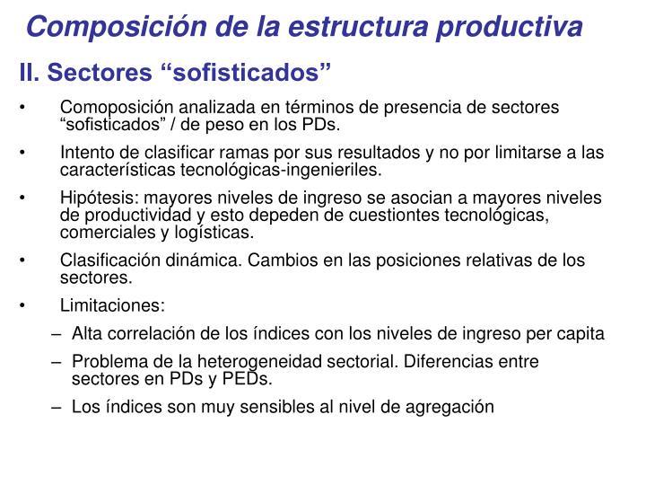 Composición de la estructura productiva