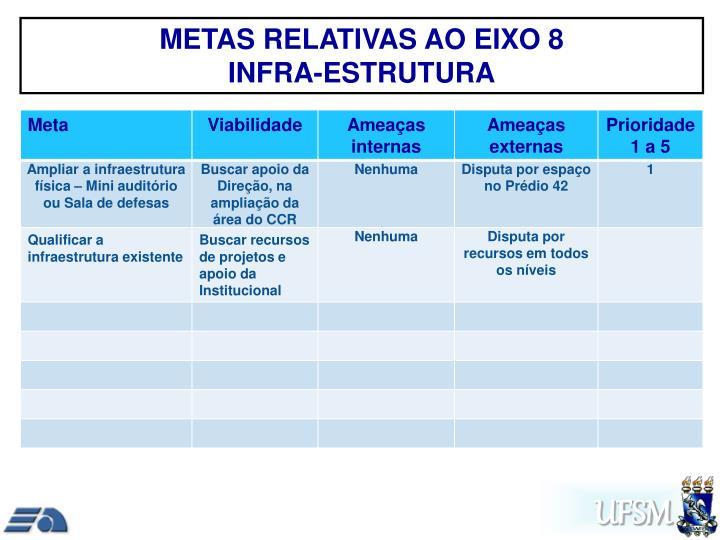 METAS RELATIVAS AO EIXO 8