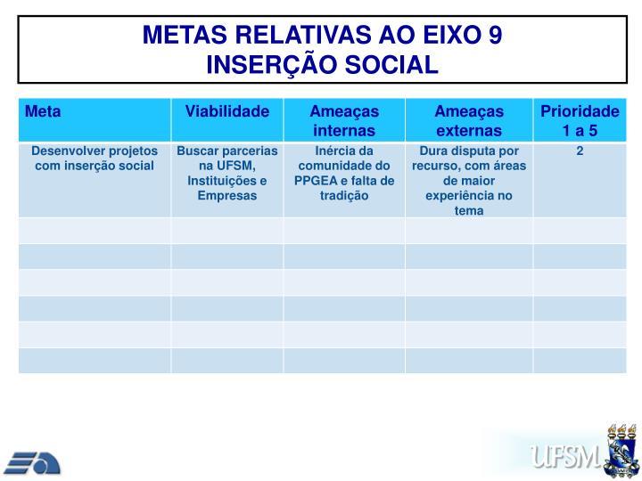 METAS RELATIVAS AO EIXO 9
