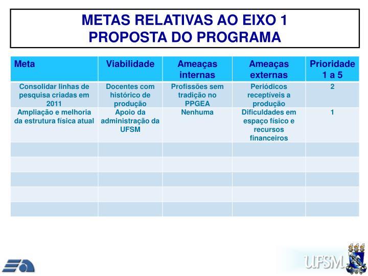 METAS RELATIVAS AO EIXO 1