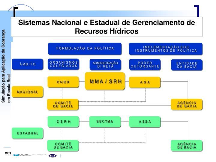 Sistemas Nacional e Estadual de Gerenciamento de Recursos Hídricos
