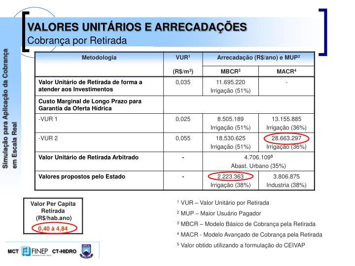 VALORES UNITÁRIOS E ARRECADAÇÕES