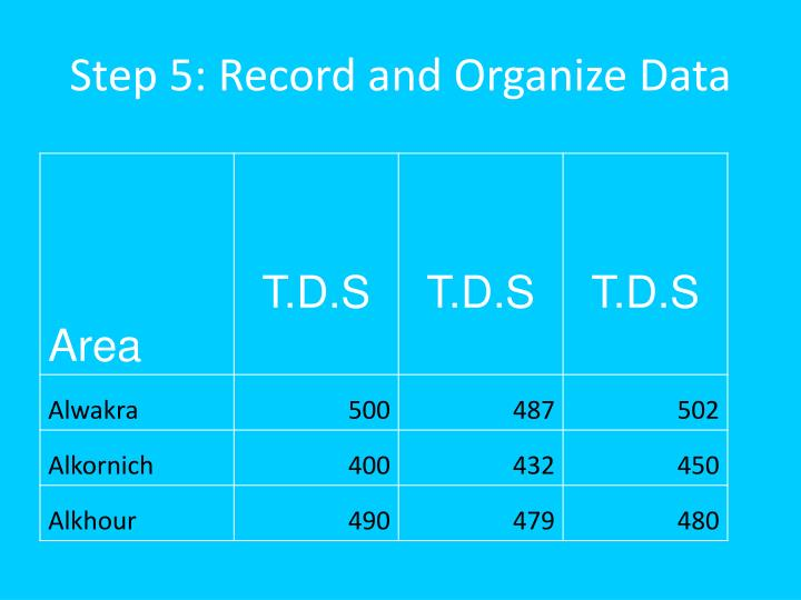 Step 5: Record and Organize Data