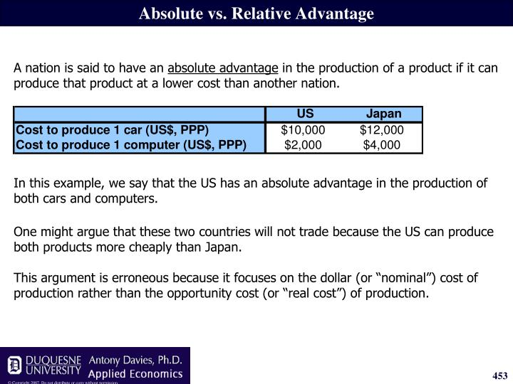 Absolute vs. Relative Advantage
