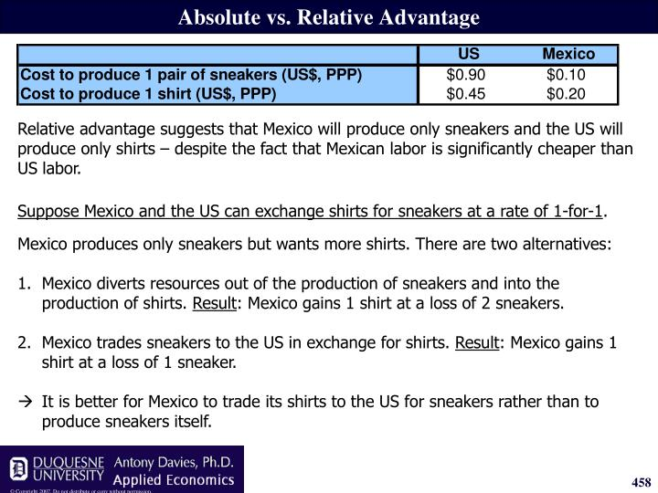 Suppose Mexico and the US can exchange shirts for sneakers at a rate of 1-for-1