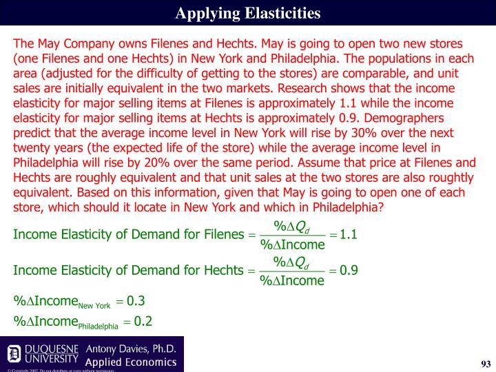 Applying Elasticities