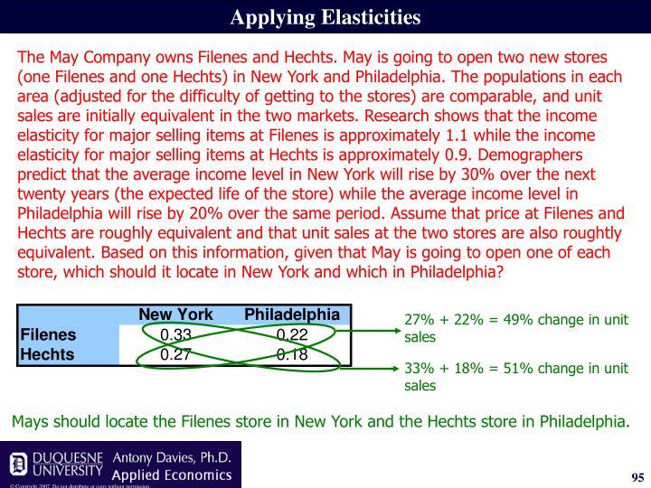 27% + 22% = 49% change in unit sales