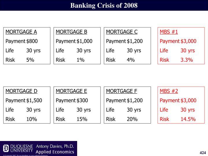 Banking Crisis of 2008