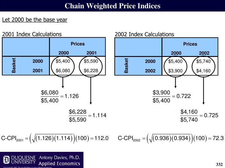 2002 Index Calculations