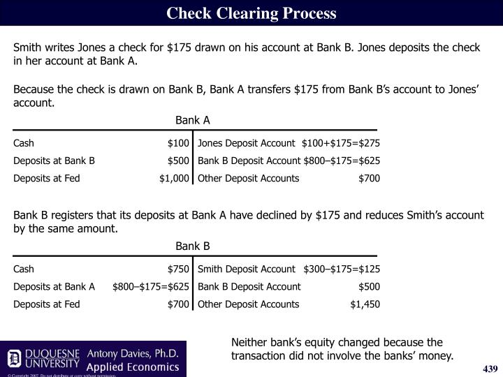Because the check is drawn on Bank B, Bank A transfers $175 from Bank B's account to Jones' account.